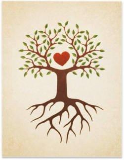 Internal family tree